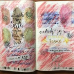 Combining Your Journal Writing with Art Journaling – Tutorial